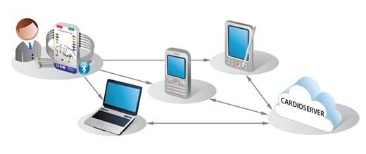 Portable Printer,Pos Printer,Kiosk Printer,Panel Printer